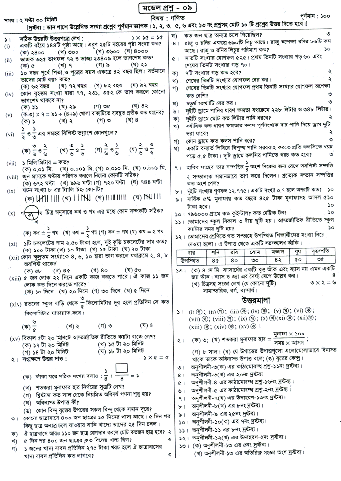 PECE Mathematics Suggestion and Question Patterns 2015-9