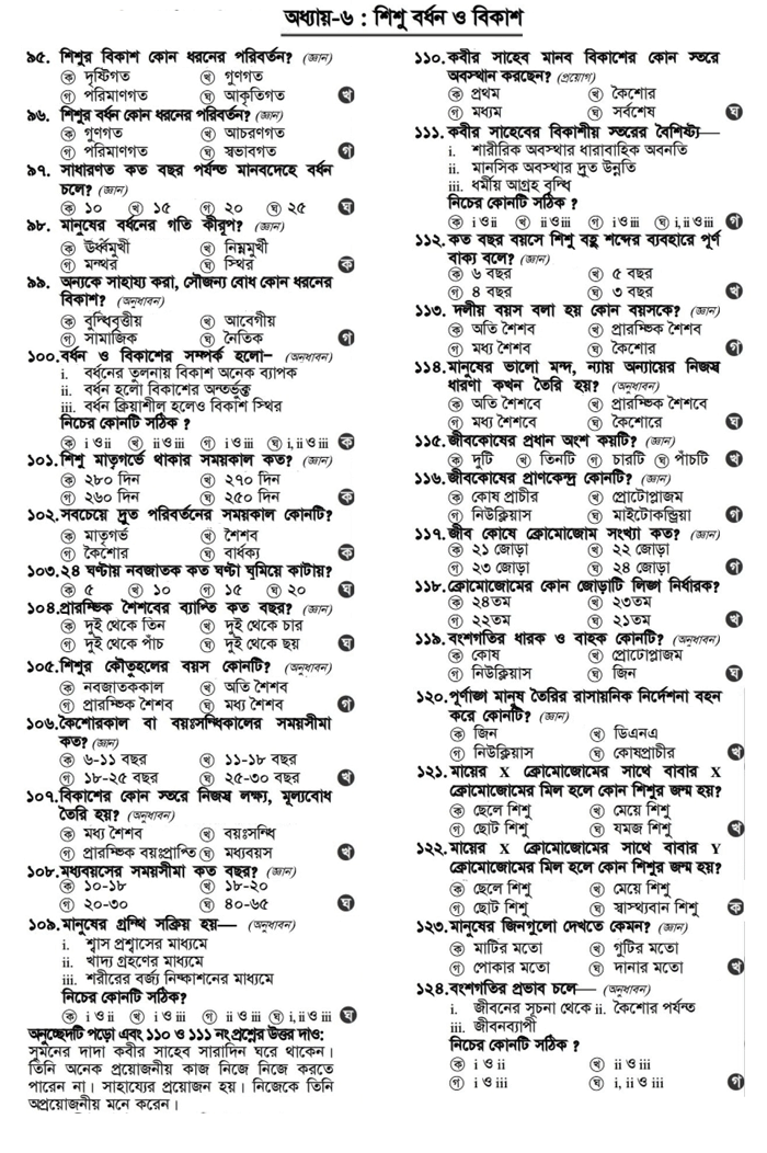 SSC MCQ Question Ans. Growth and Development of Child