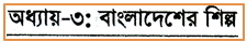Industry of Bangladesh: HSC Economics 2nd MCQ Question With Answer