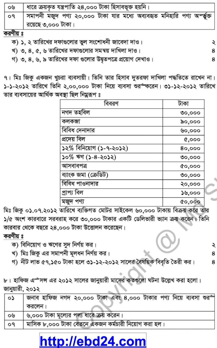 Accounting Suggestion and Question Patterns of HSC Examination 2014 (5)