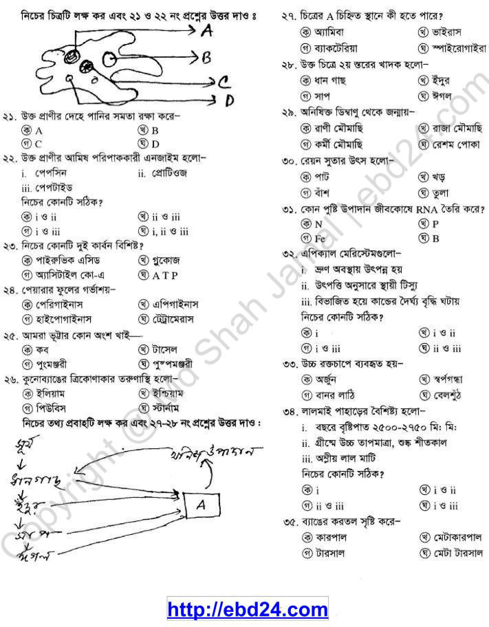 Biology Suggestion and Question Patterns of SSC Examination 2014 (4)
