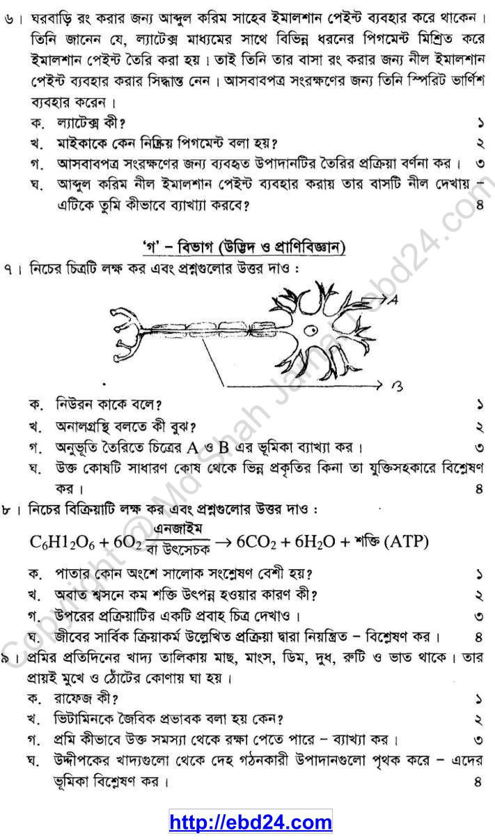 General Science Suggestion and Question Patterns of SSC Examination 2014 (3)