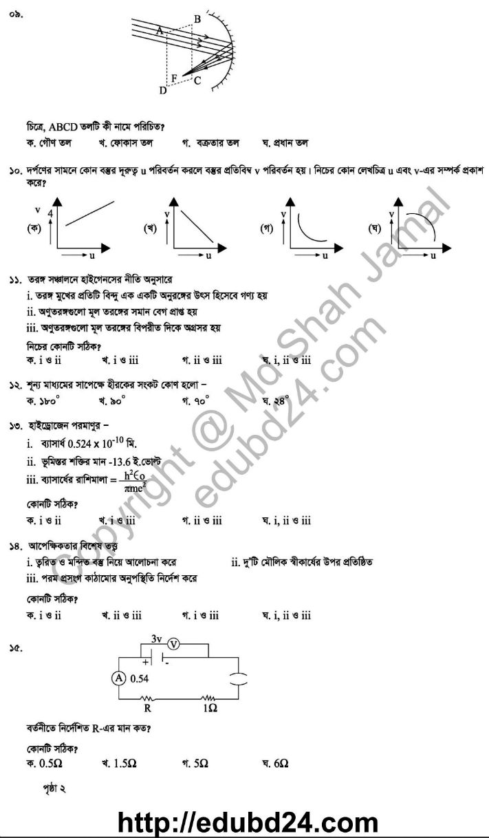 Physic 2nd Paper (4)