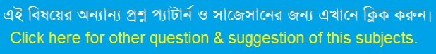 HSC Islamic History 1st Paper Question 2017 Comilla, Rajshahi, Jessore, Chittagong, Barishal, Sylhet and Dinajpur Board