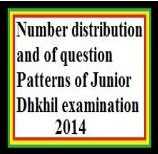 Number distribution and of question Patterns of Junior Dhkhil examination 2014 3