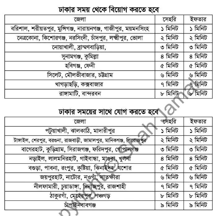 Ramadan Calendar Sehri and Iftar Timing 2020 Bangladesh