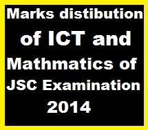 Marks distibution of ICT and Mathmatics