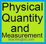 Physical Quantity and Measurement