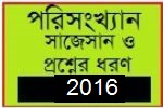 Statistics Suggestion and Question Patterns of HSC Examination 2016-1 4
