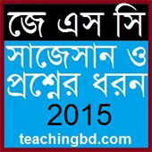 Suggestion and Question Patterns of JSC Examination 2015 1