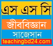 SSC Biology Suggestion and Question Patterns 2019-2