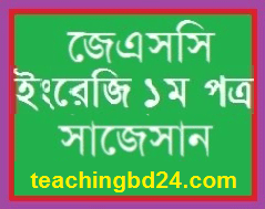 English 1 Suggestion and Question Patterns of JSC Examination 2017