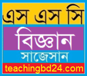 Science Suggestion and Question Patterns of SSC Examination 2018