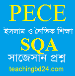 PECE Islam and Moral Education short questions answer Suggestion 2018