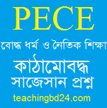 PECE Buddist Religion and Moral Education Structured questions and answer suggestion 2020