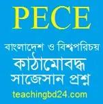 PECE Bangladesh and Bisho Porichoy StQA 7th Chapter