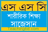 Sharirik Shikka and Shosto Suggestion and Question Patterns of SSC Examination 2018