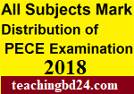 Question Structure and number distribution of primary education completion examination 2018 2