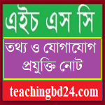 HSC Information and Communication Technology Note5th Chapter Programming Language