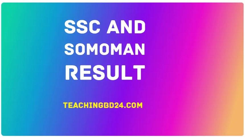 Full SSC Exam Result 2019 Mark Sheet Grade