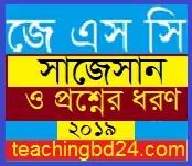 SSC Chemistry Question 2016 Jessore Board 1