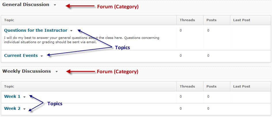 mycourses topic forum
