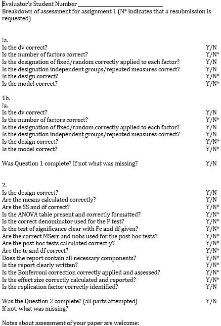 Rhonda-Amsel-PA-assignment-cover-sheet