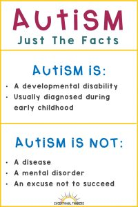 Let's move from Autism Awareness to Autism Acceptance Month. Find out how to do more for the autism community. Get tips on how to advocate for the autistic community on the Teaching Exceptional Thinkers blog. #autism #specialeducation teacher #lightitupblue #redinstead #autismadvocacy