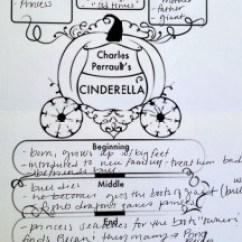 Cendrillon Venn Diagram Swimming Pool Water Flow Cinderella Evil Stepmother Trusted Wiring Diagrams Egyptian Schematics Data U2022 Because Of Winn Dixie