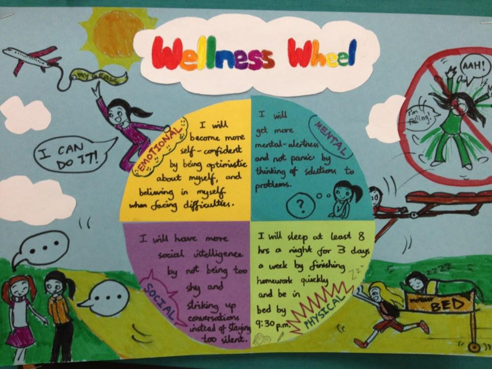 medium resolution of Intro to Health/Wellness Wheel   Health and Happiness