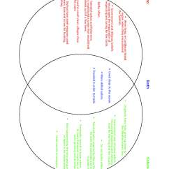 Cause And Effect Venn Diagram Gibson Les Paul Wiring Search Results For Blank Compare Contrast Graphic