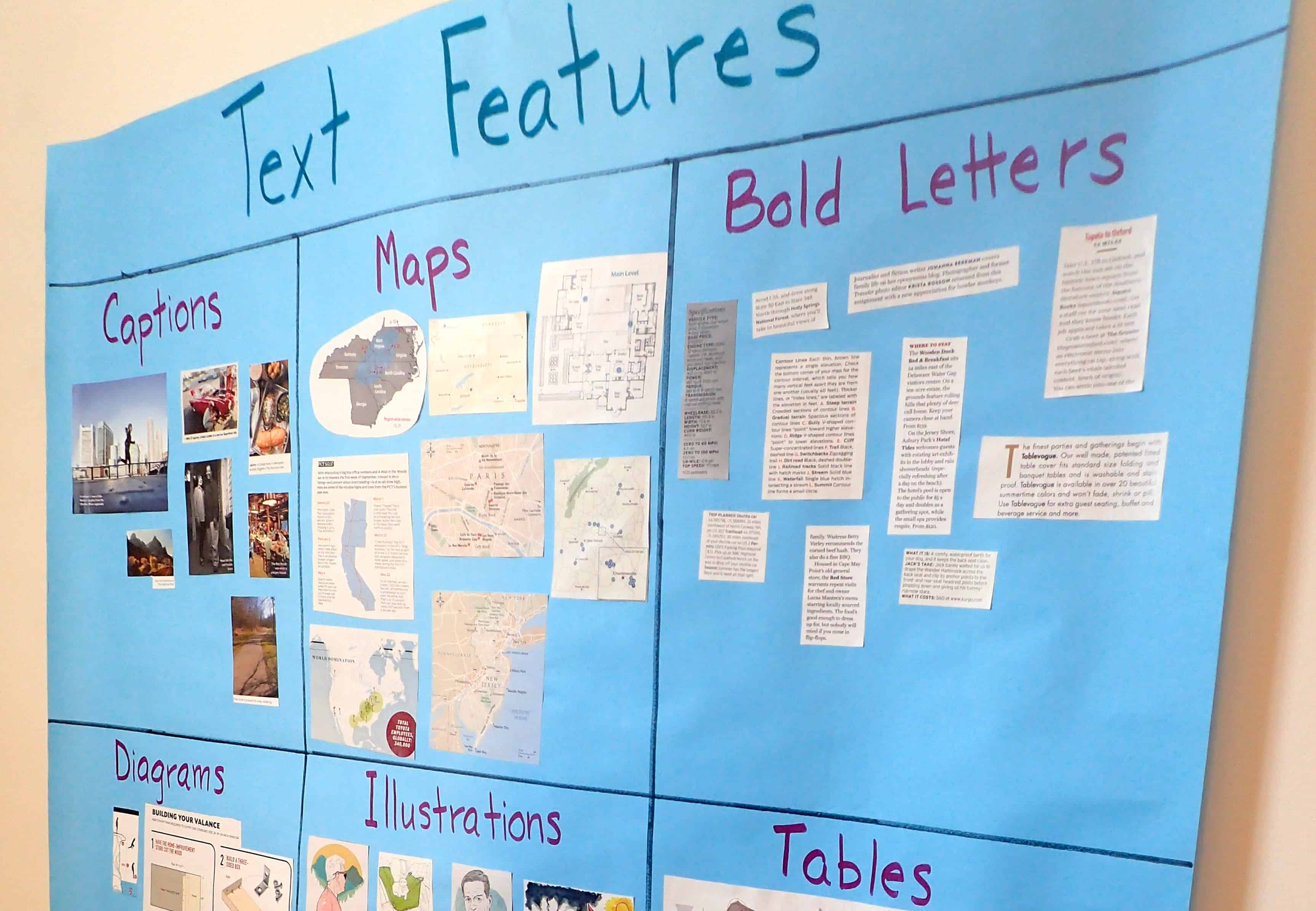 Mini Lessons 6th Grade On Informational Texts A Step