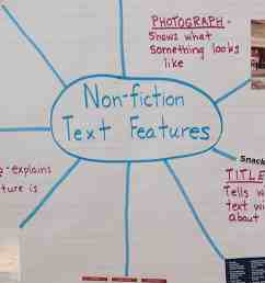 Text Features: Engaging Activities - Teaching Made Practical [ 1730 x 2358 Pixel ]