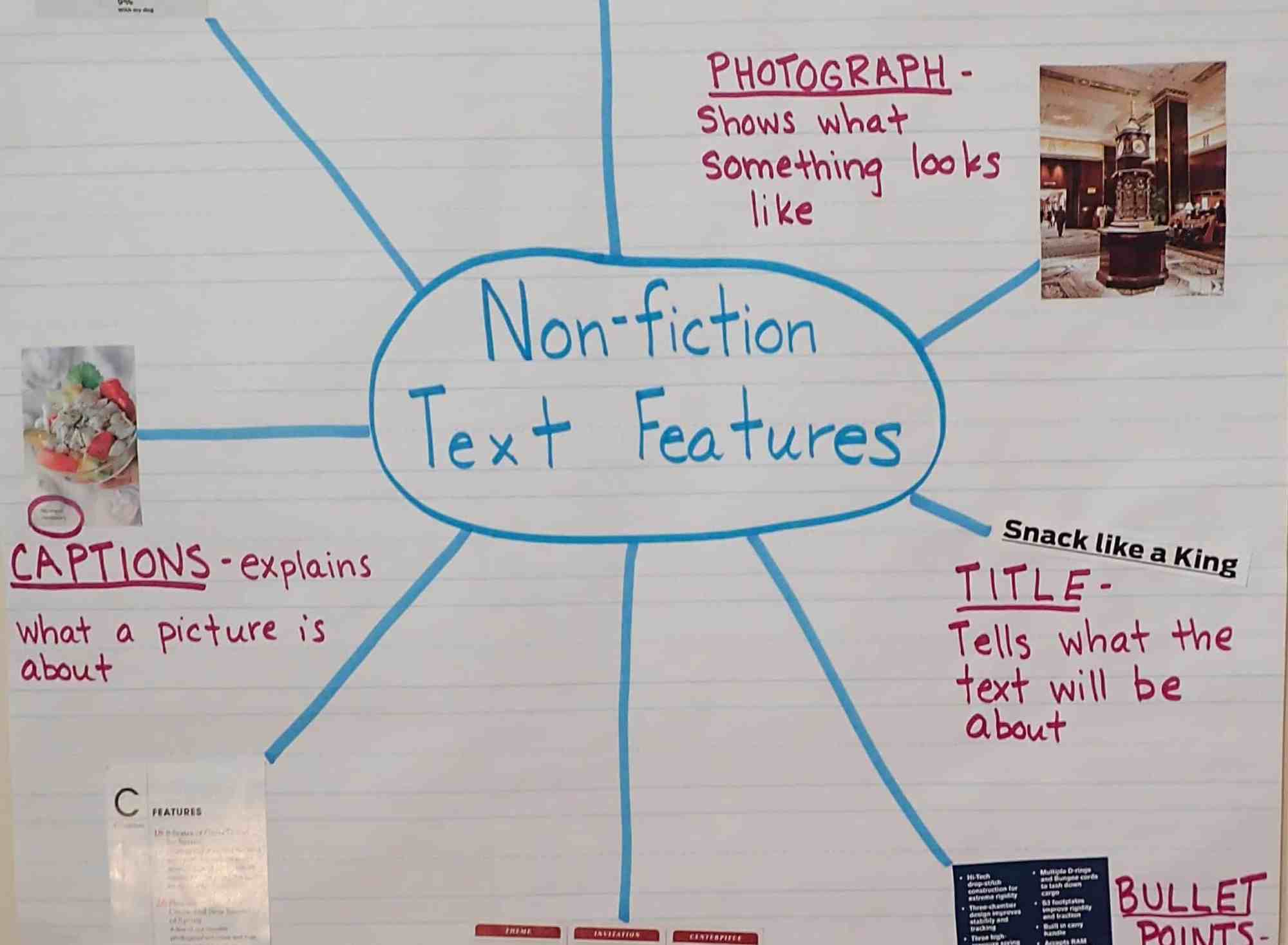 hight resolution of Text Features: Engaging Activities - Teaching Made Practical
