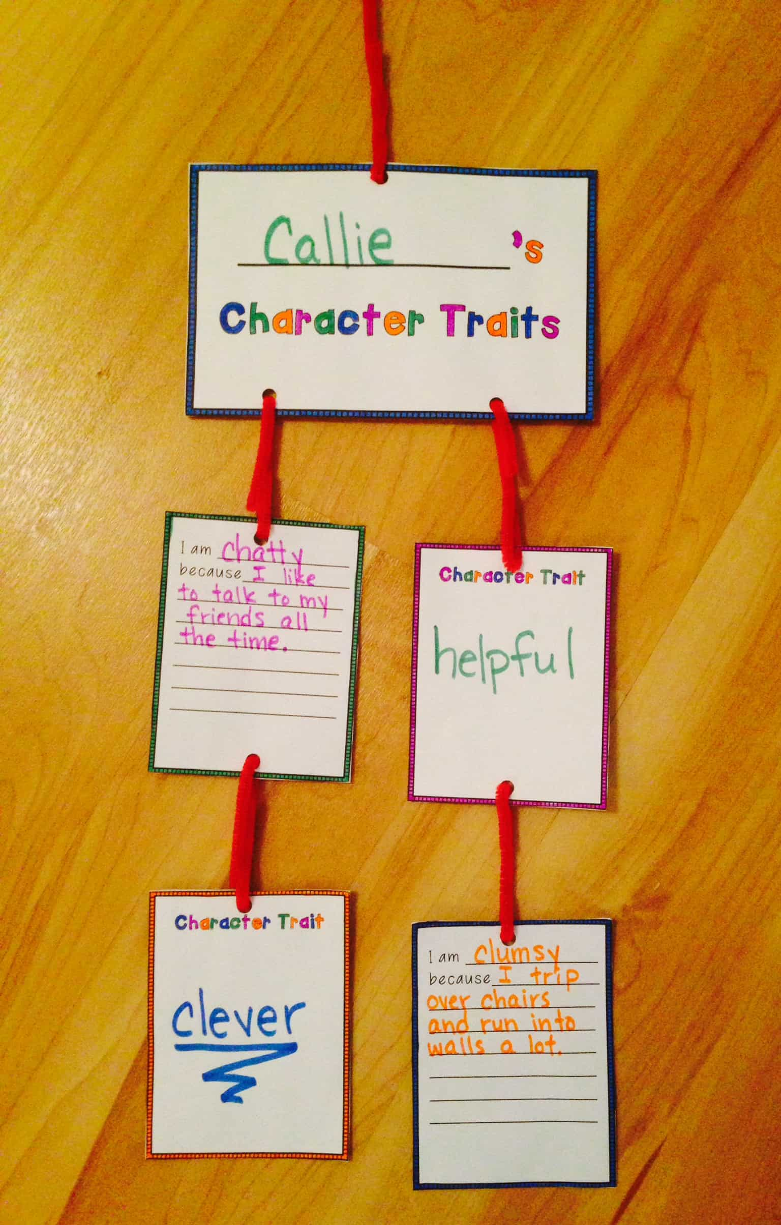 Introducing Character Traits