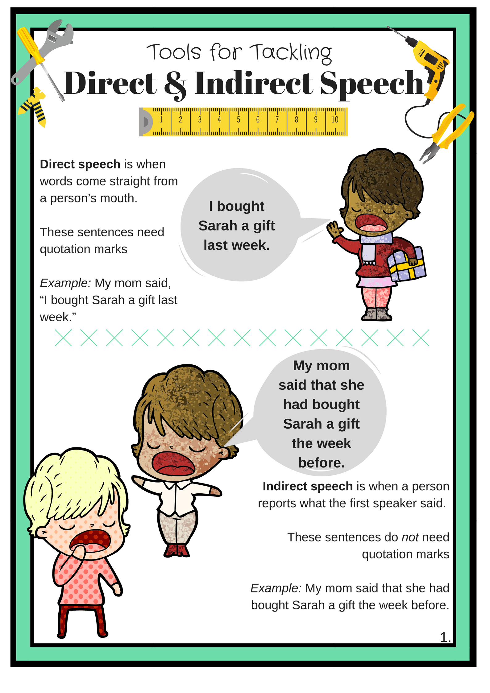 Tools For Tackling Direct Amp Indirect Speech Teacha