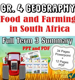 Grade 4 Geography Term 3 - Food and Farming - Powerpoint slides and PDF  Summary English - Teacha! [ 900 x 900 Pixel ]
