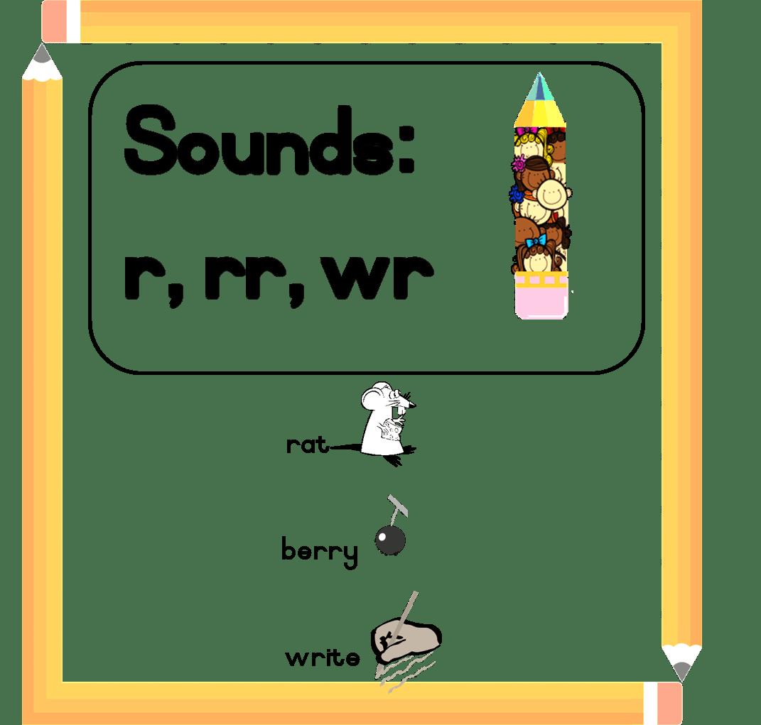 Grade 2 R Sound R Rr Wr Spelling And Phonics Teacha