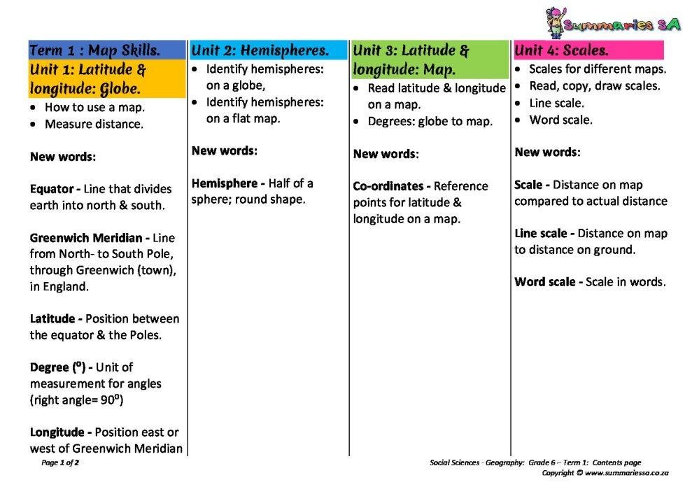 medium resolution of Grade 6 – Social Sciences (Geography \u0026 History) – Term 1 (SS) - Teacha!