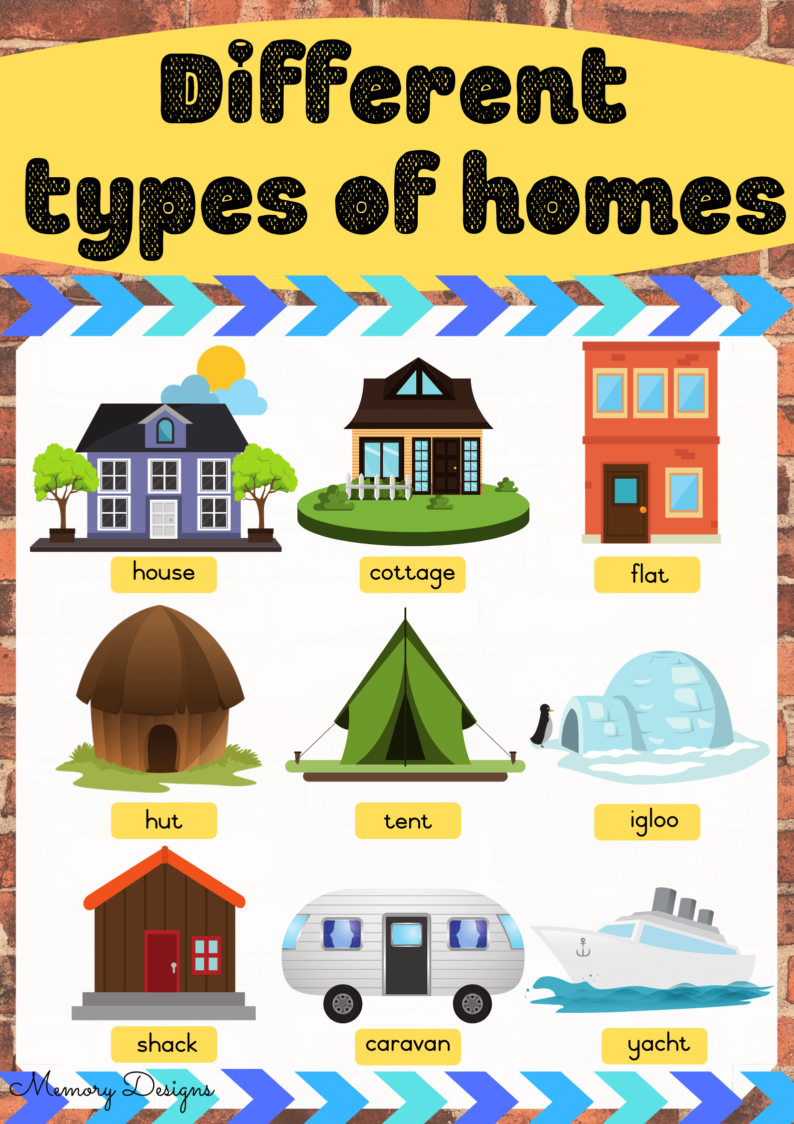 Different Types Of Homes Teacha