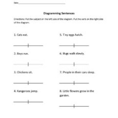 Simple Subject And Verb Diagram Dual 1 Ohm Wiring Sentence Diagramming Worksheets - Teaching Squared