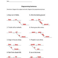 Diagram Prepositional Phrases Alpine Iva D106 Wiring Sentence Diagramming Teaching Squared