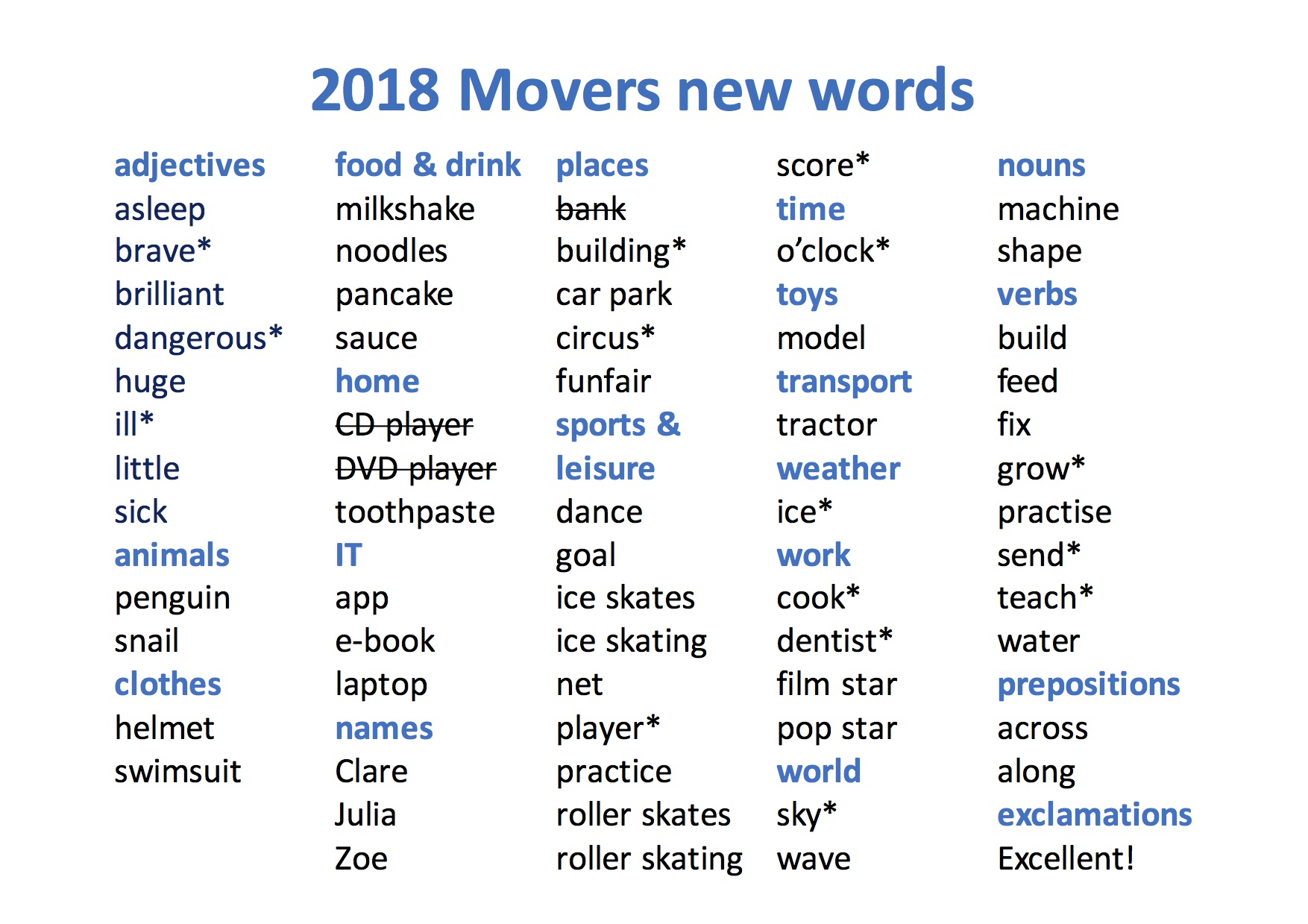 Teaching Together New Words For 2018 Starters, Movers And Flyers  Teaching Together
