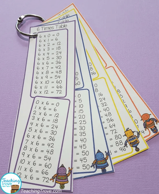 Add times table cards to your multiplication games to help those kids who need a little more time to learn the facts.