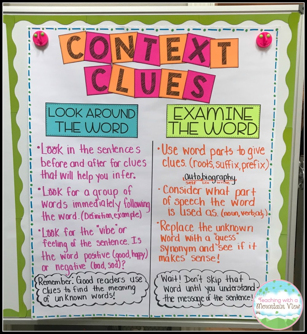 medium resolution of Context Clues - Teaching with a Mountain View