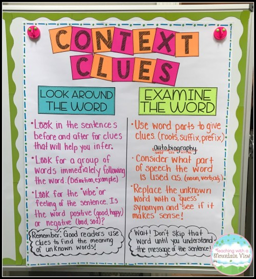 small resolution of Context Clues - Teaching with a Mountain View