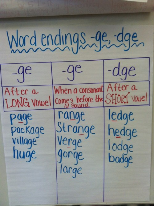 small resolution of dge and -ge Word Ending Intervention (and Freebie) \u0026 A Newsletter Surprise!  - Teaching with a Mountain View