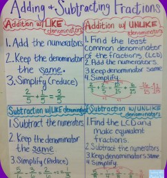 Adding \u0026 Subtracting Fractions - Teaching with a Mountain View [ 1600 x 1356 Pixel ]