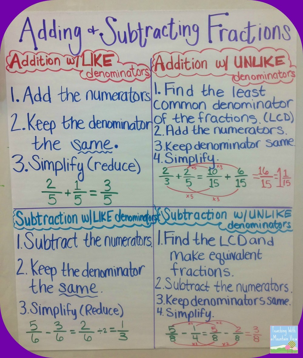 medium resolution of Adding \u0026 Subtracting Fractions - Teaching with a Mountain View