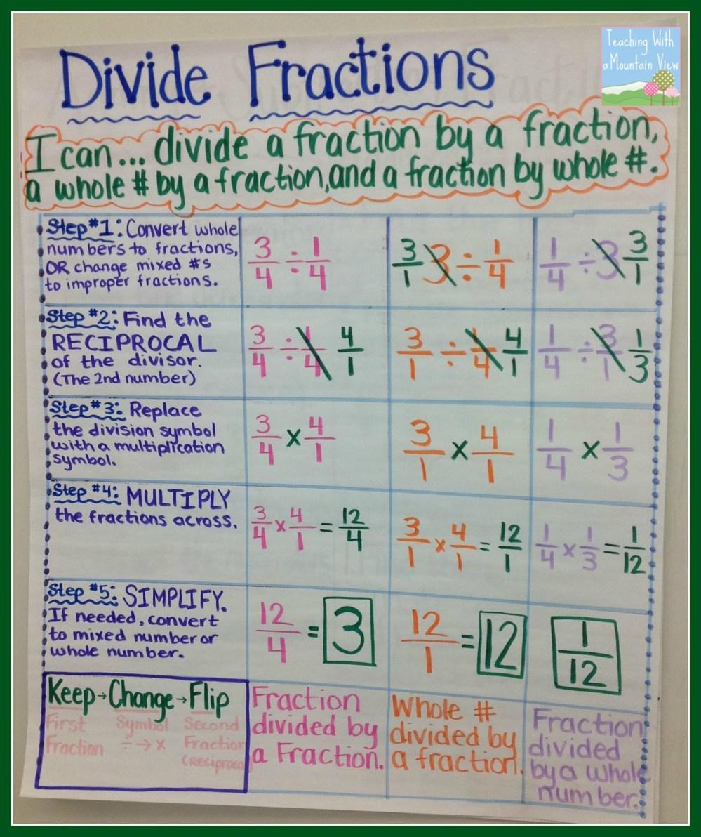 medium resolution of Dividing Fractions Anchor Chart